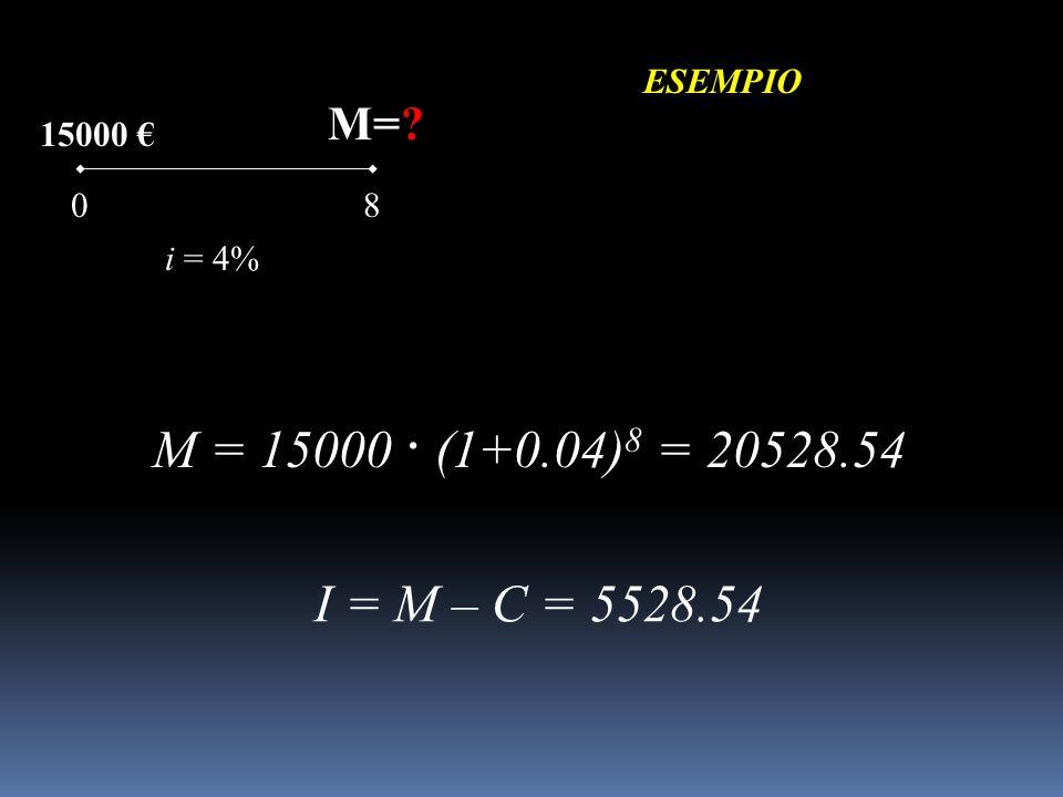 M = 15000 · (1+0.04)8 = 20528.54 I = M – C = 5528.54 M= ESEMPIO
