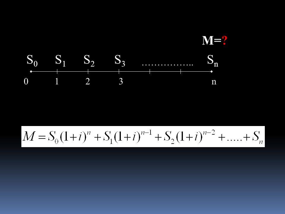 M= S0 S1 S2 S3 Sn …………….. 1 2 3 n