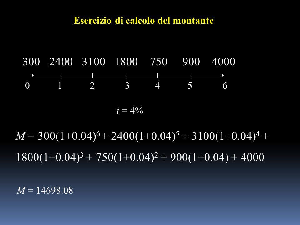 Esercizio di calcolo del montante