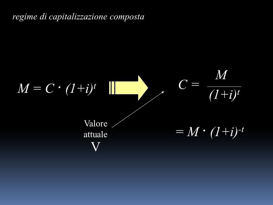 regime di capitalizzazione composta