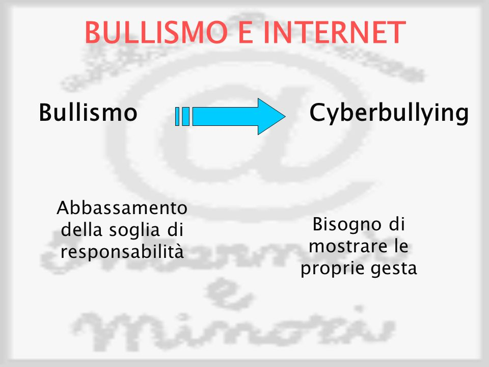 BULLISMO E INTERNET Bullismo Cyberbullying