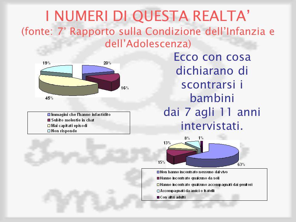 I NUMERI DI QUESTA REALTA' (fonte: 7° Rapporto sulla Condizione dell'Infanzia e dell'Adolescenza)