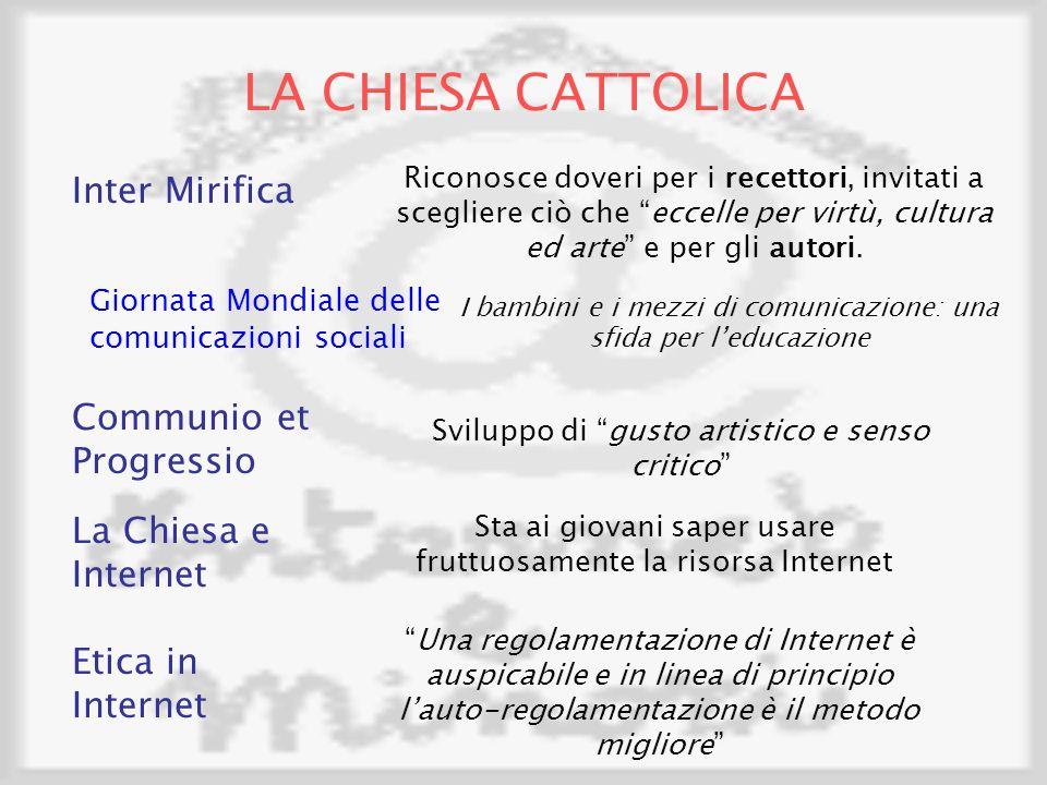 LA CHIESA CATTOLICA Inter Mirifica Communio et Progressio
