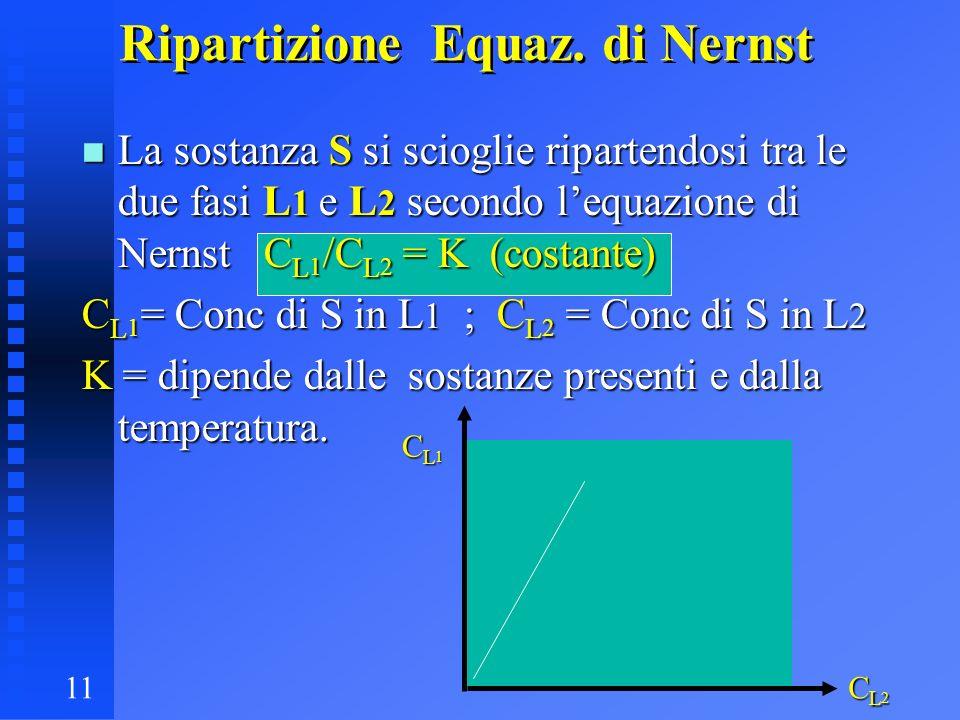 Ripartizione Equaz. di Nernst