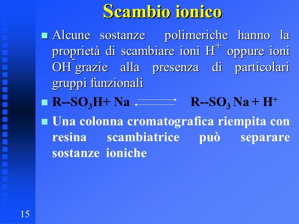 Scambio ionico