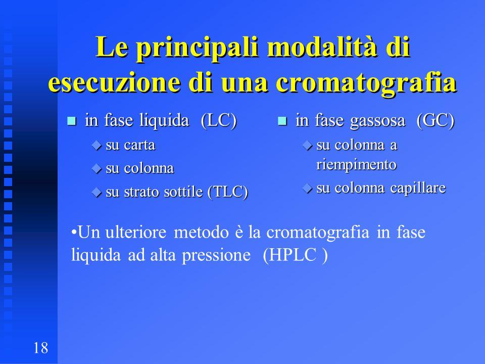 Le principali modalità di esecuzione di una cromatografia