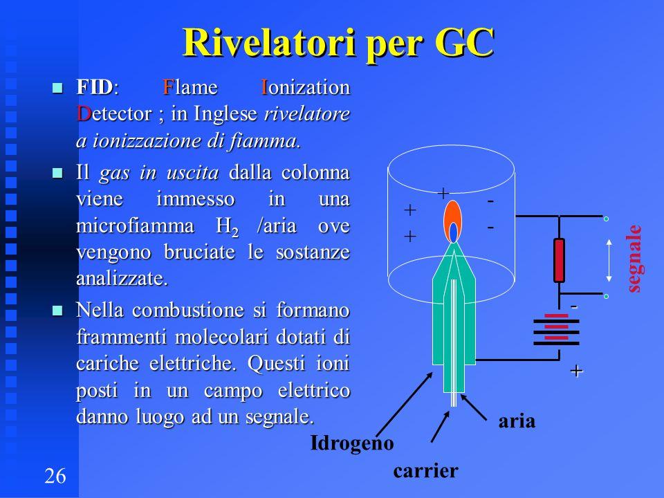 Rivelatori per GC FID: Flame Ionization Detector ; in Inglese rivelatore a ionizzazione di fiamma.
