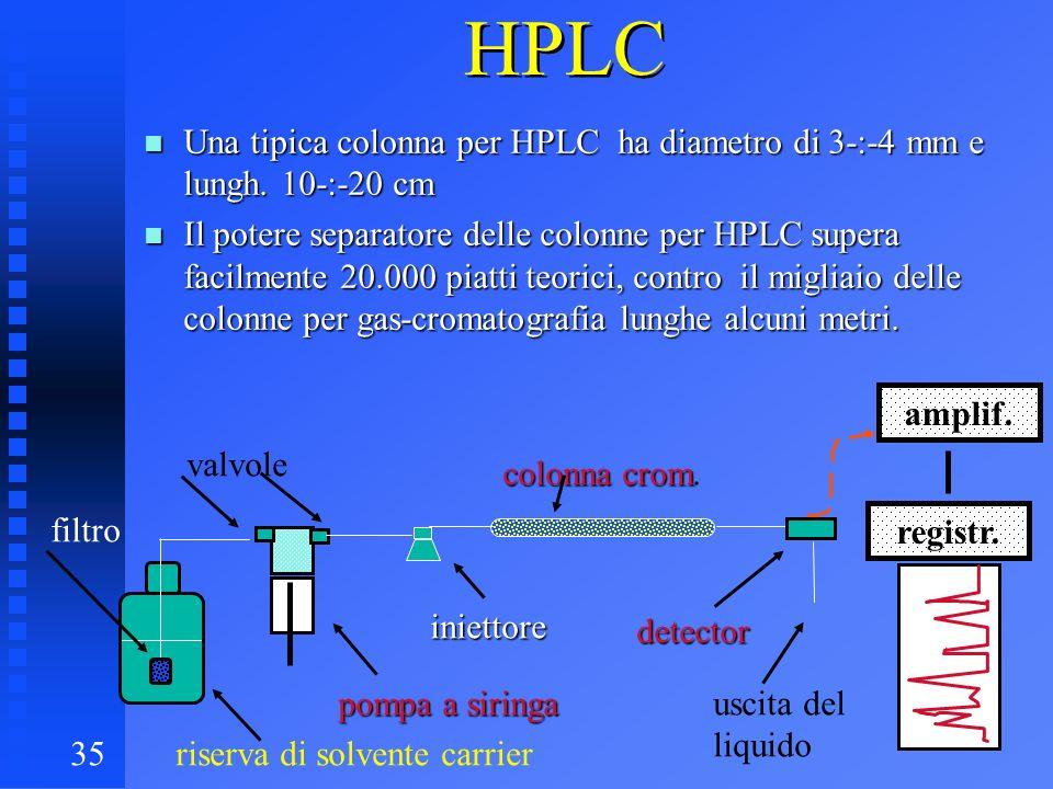 HPLC Una tipica colonna per HPLC ha diametro di 3-:-4 mm e lungh. 10-:-20 cm.
