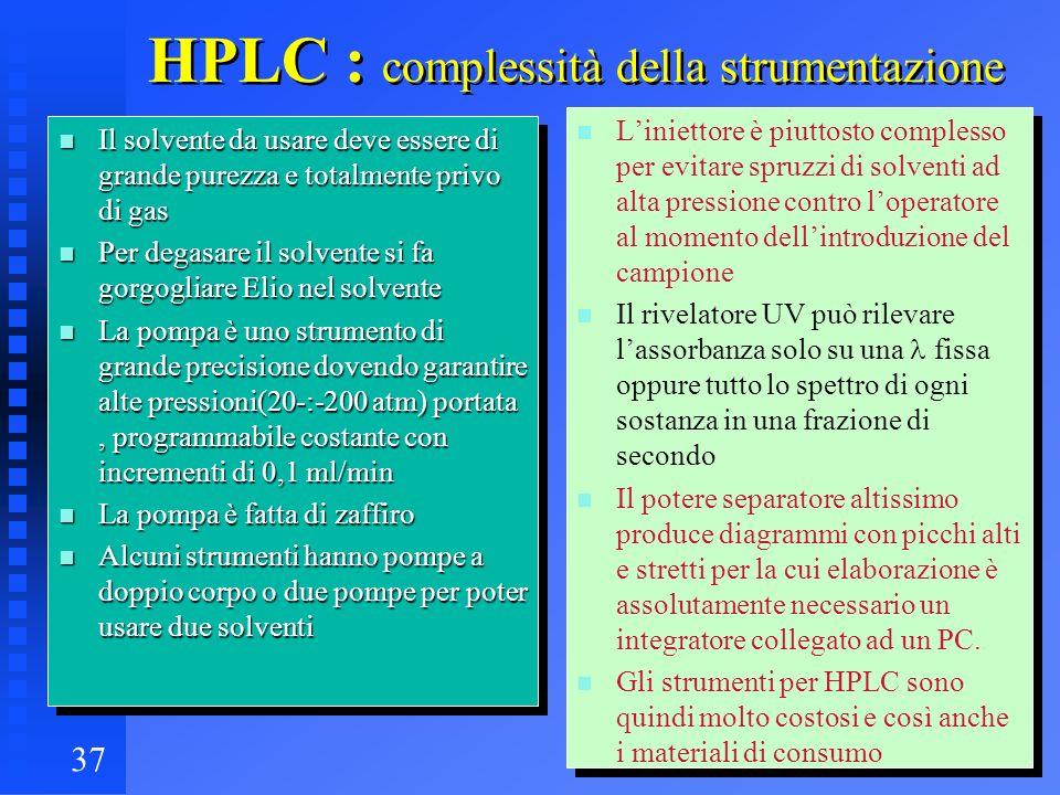 HPLC : complessità della strumentazione