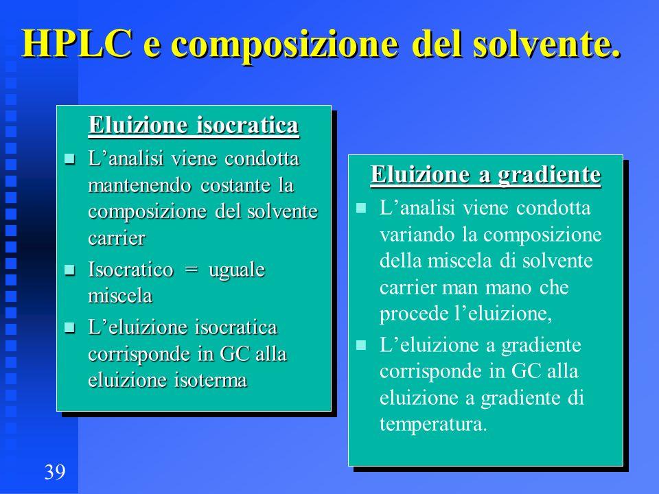 HPLC e composizione del solvente.