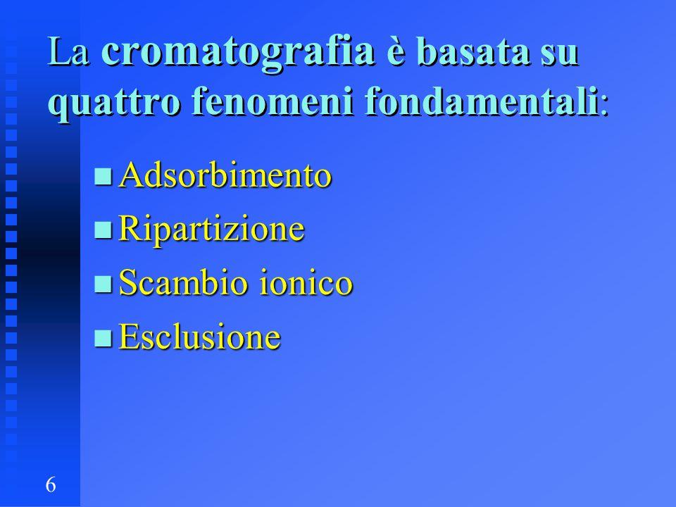 La cromatografia è basata su quattro fenomeni fondamentali: