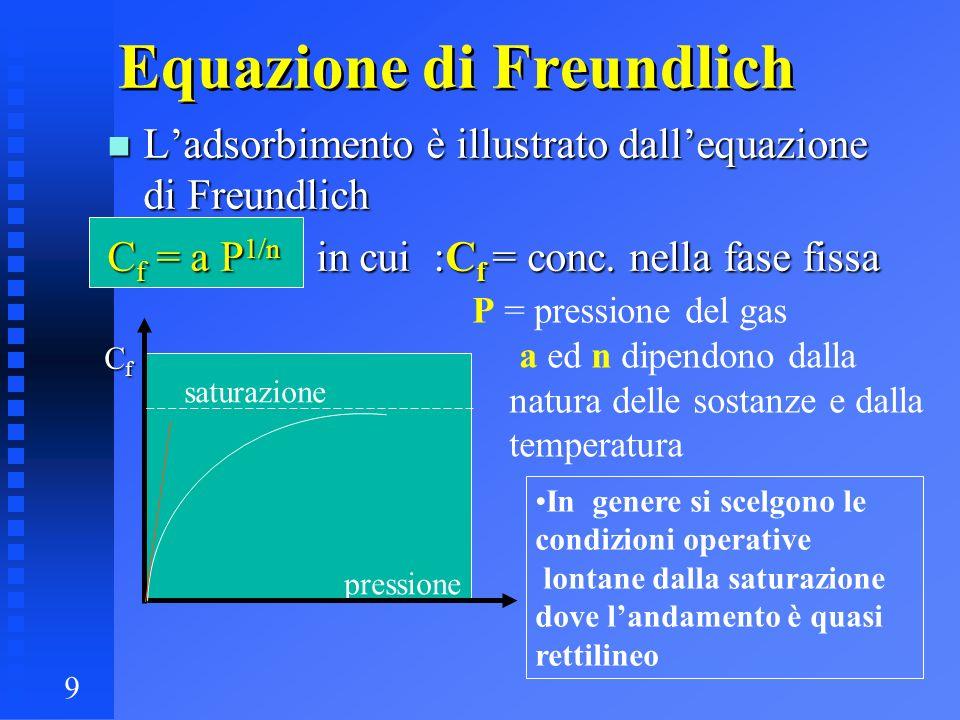 Equazione di Freundlich