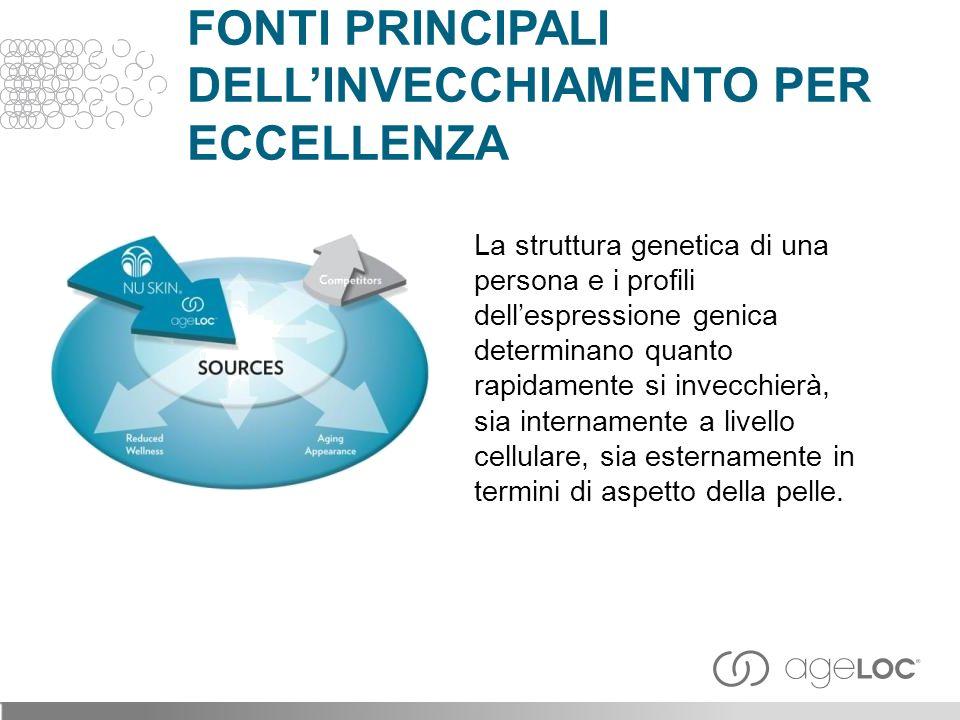 FONTI PRINCIPALI DELL'INVECCHIAMENTO PER ECCELLENZA
