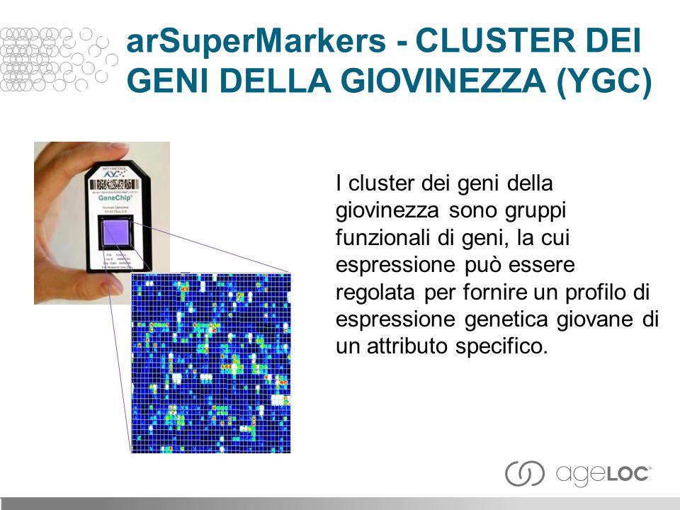 arSuperMarkers - CLUSTER DEI GENI DELLA GIOVINEZZA (YGC)