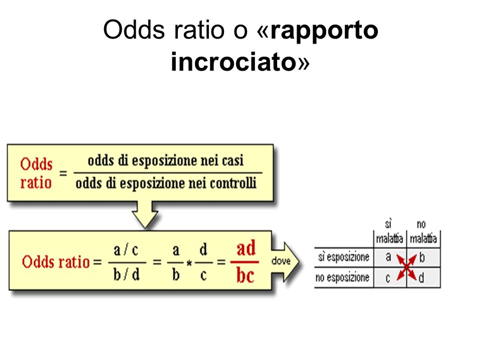Odds ratio o «rapporto incrociato»