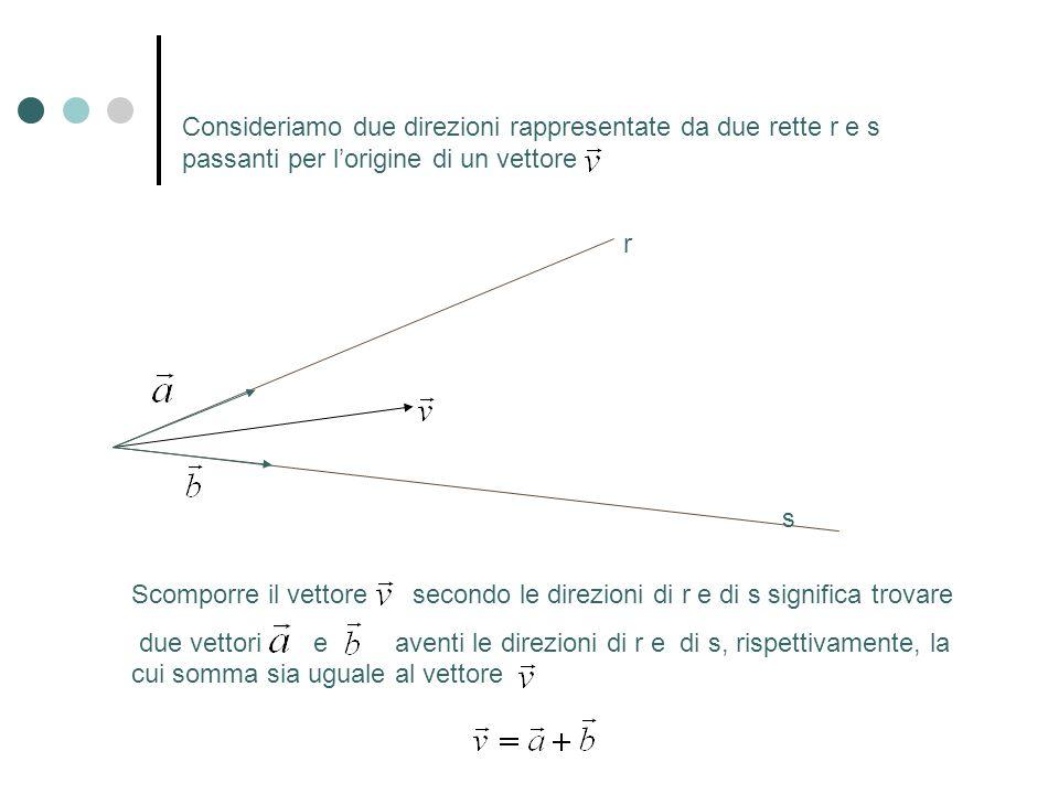 Consideriamo due direzioni rappresentate da due rette r e s passanti per l'origine di un vettore