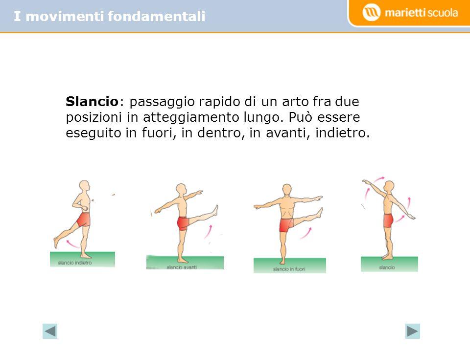I movimenti fondamentali
