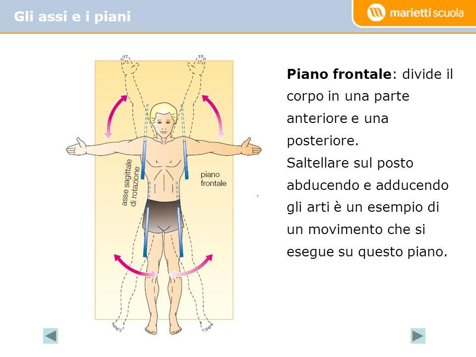 Il linguaggio dell insegnante ppt video online scaricare for Piani principali del primo piano
