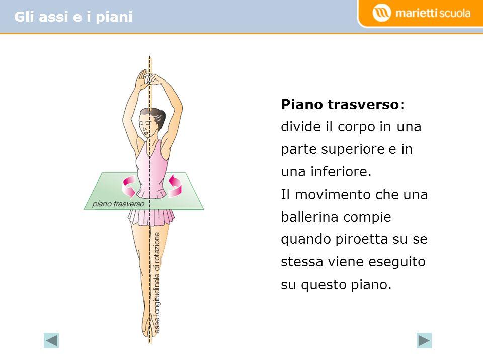 Il linguaggio dell insegnante ppt video online scaricare for Piani del sito online