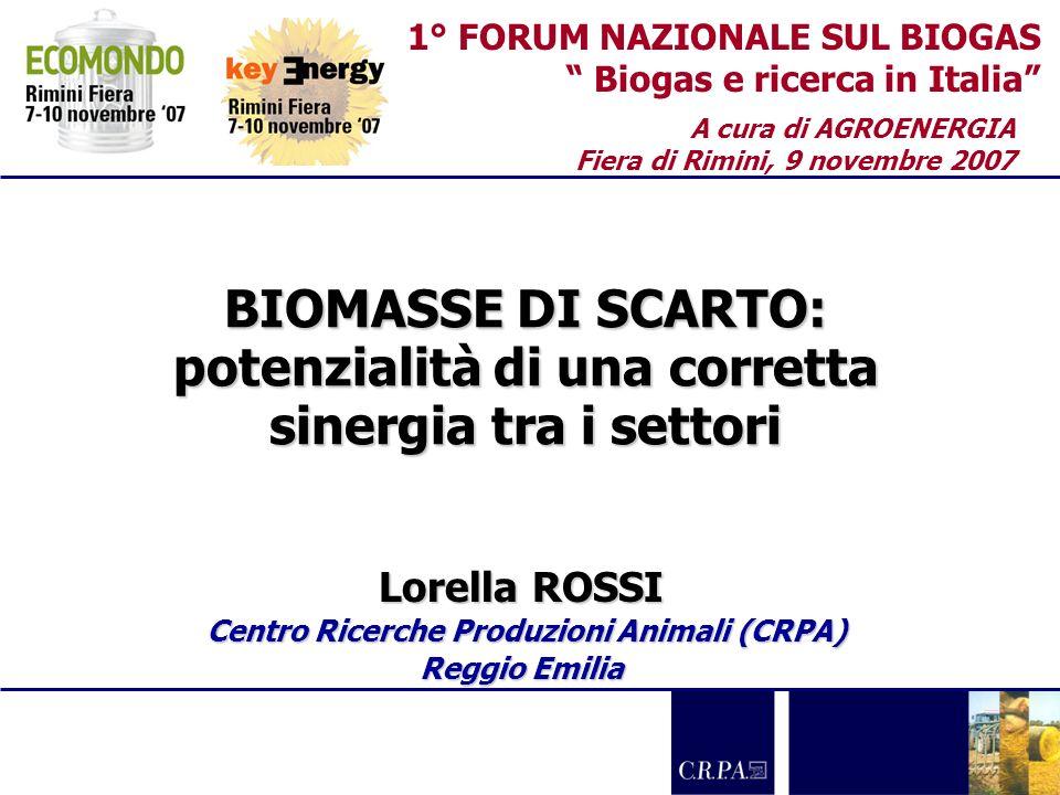 Lorella ROSSI Centro Ricerche Produzioni Animali (CRPA) Reggio Emilia