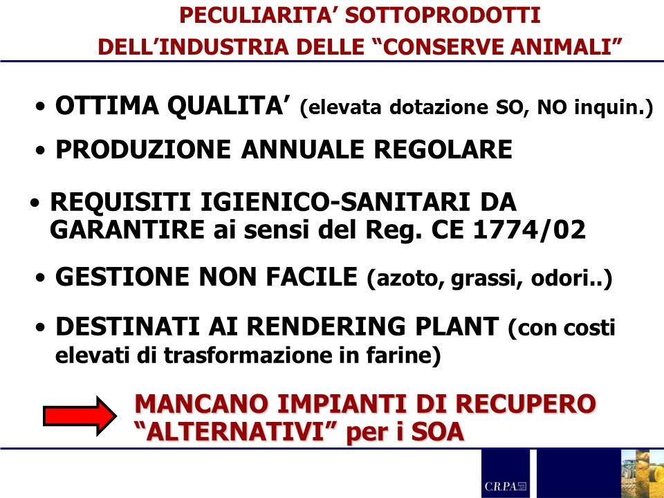 PECULIARITA' SOTTOPRODOTTI DELL'INDUSTRIA DELLE CONSERVE ANIMALI