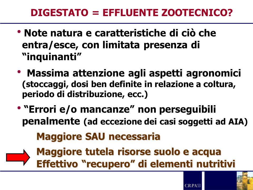DIGESTATO = EFFLUENTE ZOOTECNICO
