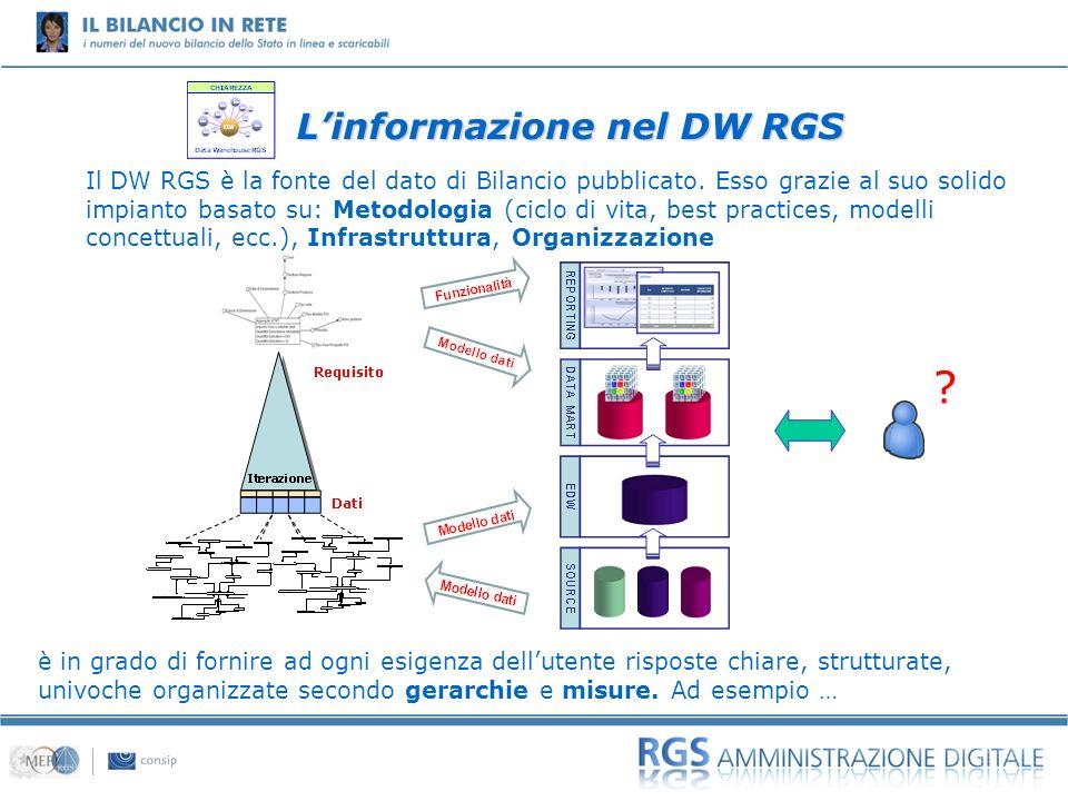 L'informazione nel DW RGS