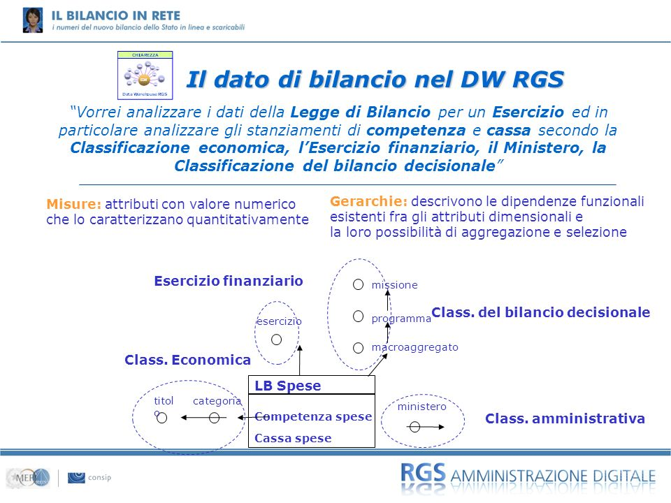 Il dato di bilancio nel DW RGS
