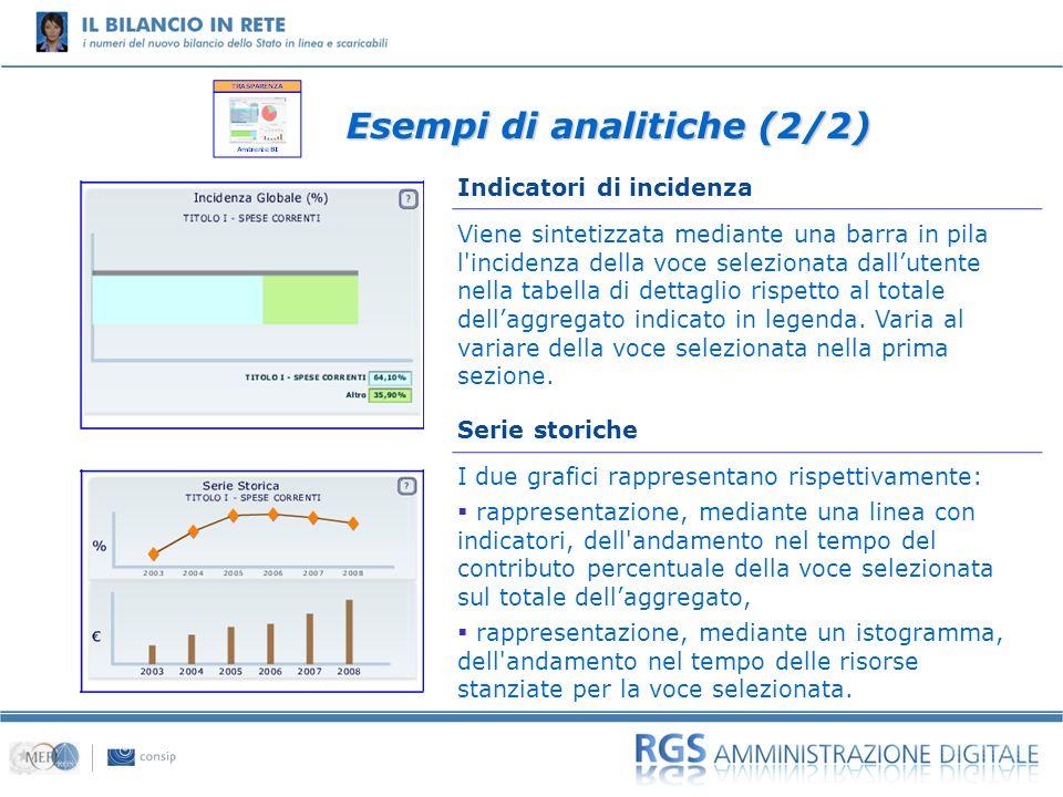 Esempi di analitiche (2/2)