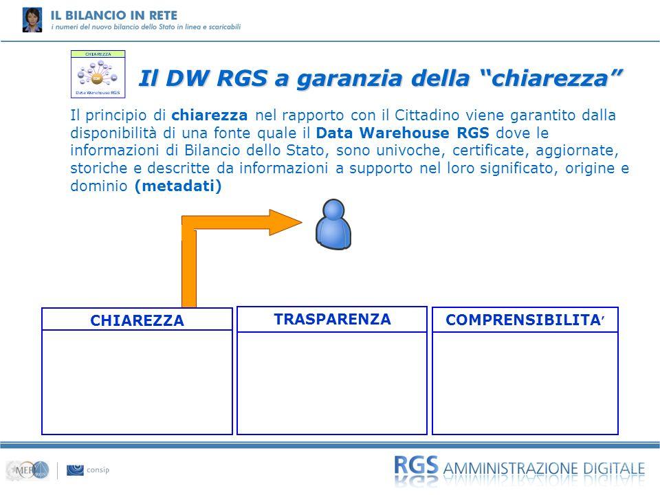 Il DW RGS a garanzia della chiarezza