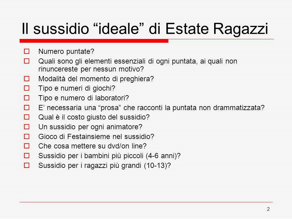 Il sussidio ideale di Estate Ragazzi