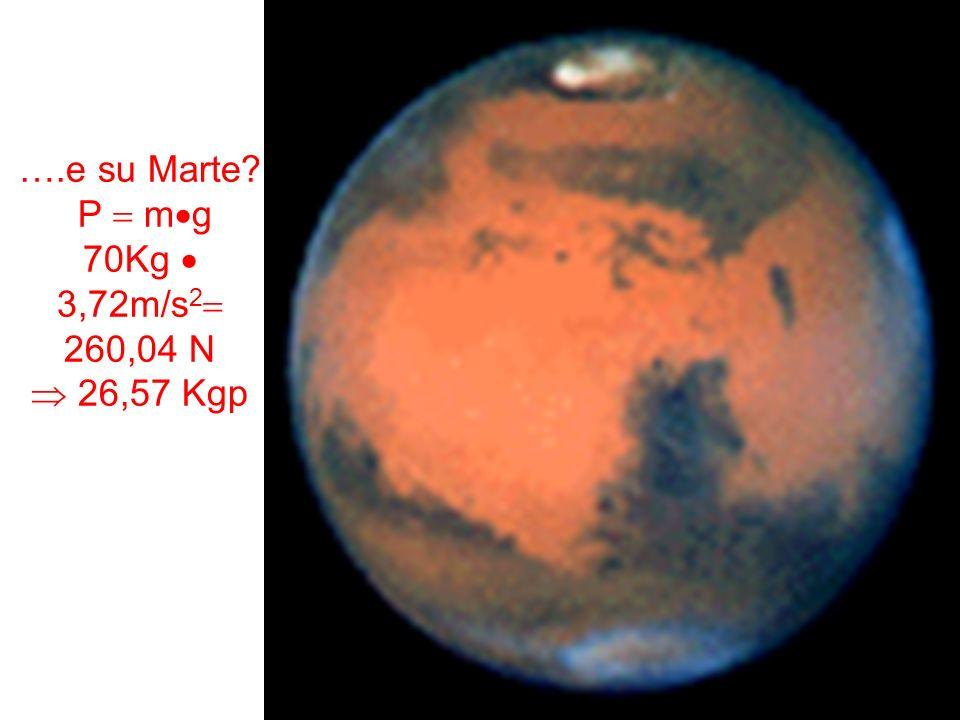 ….e su Marte P  mg 70Kg  3,72m/s2 260,04 N  26,57 Kgp