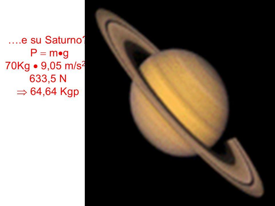 ….e su Saturno P  mg 70Kg  9,05 m/s2 633,5 N  64,64 Kgp