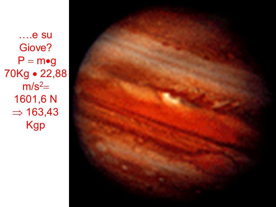 ….e su Giove P  mg 70Kg  22,88 m/s2 1601,6 N  163,43 Kgp