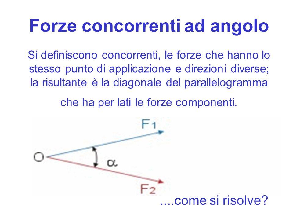 Forze concorrenti ad angolo Si definiscono concorrenti, le forze che hanno lo stesso punto di applicazione e direzioni diverse; la risultante è la diagonale del parallelogramma che ha per lati le forze componenti.