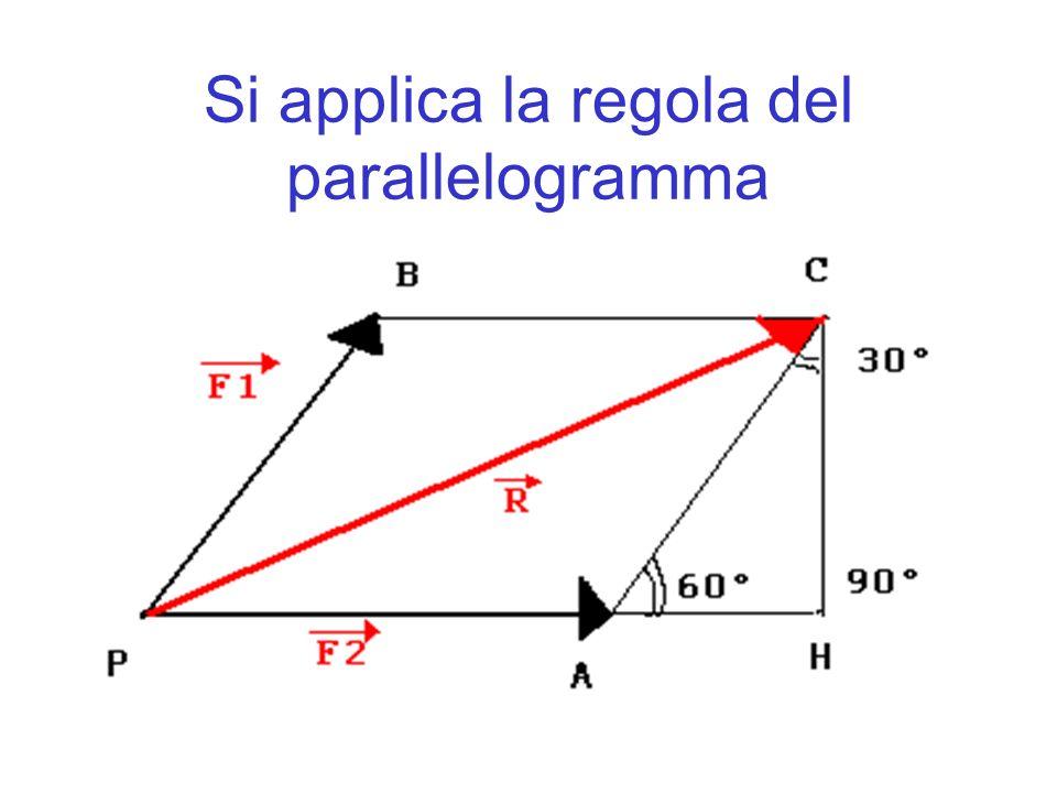 Si applica la regola del parallelogramma