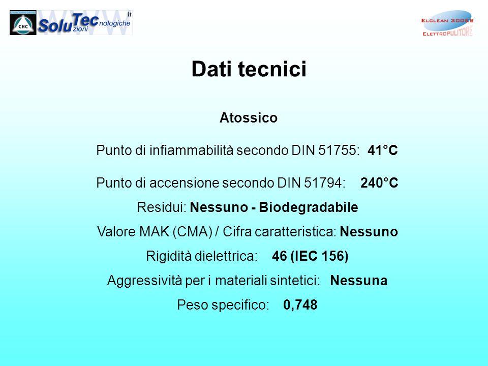 Dati tecnici Atossico Punto di infiammabilità secondo DIN 51755: 41°C