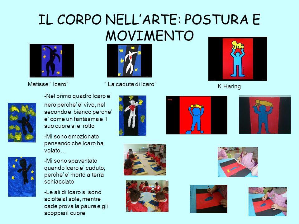 IL CORPO NELL'ARTE: POSTURA E MOVIMENTO