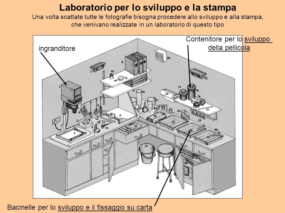 Laboratorio per lo sviluppo e la stampa