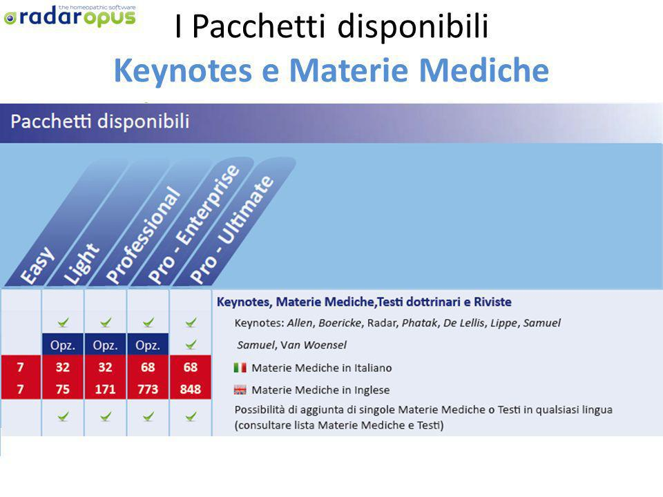 Keynotes e Materie Mediche