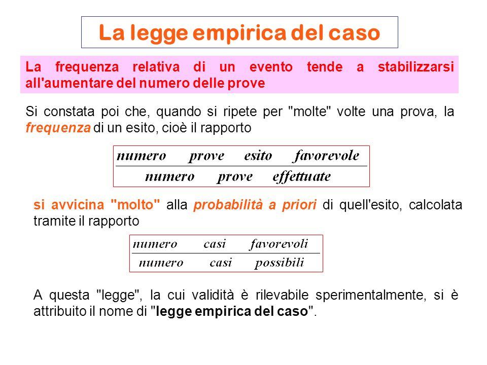 La legge empirica del caso