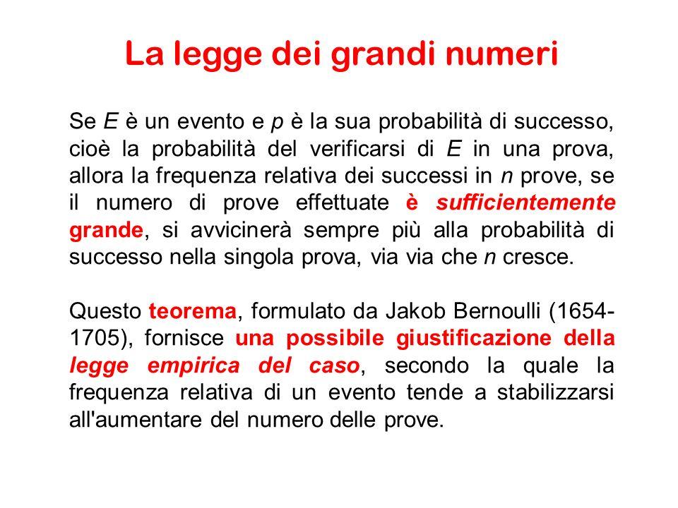 La legge dei grandi numeri