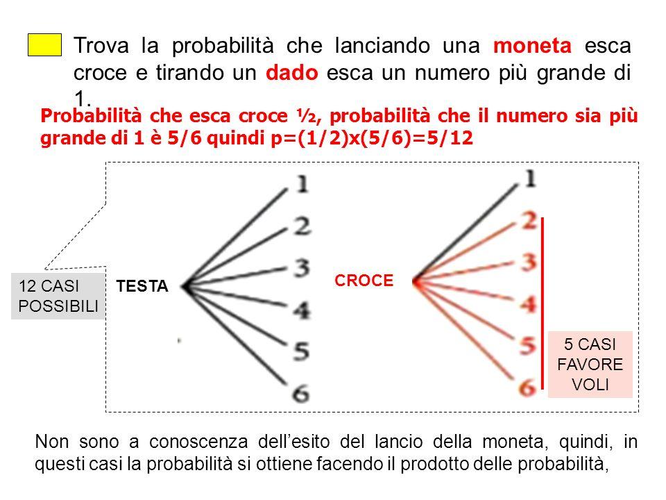 Trova la probabilità che lanciando una moneta esca croce e tirando un dado esca un numero più grande di 1.
