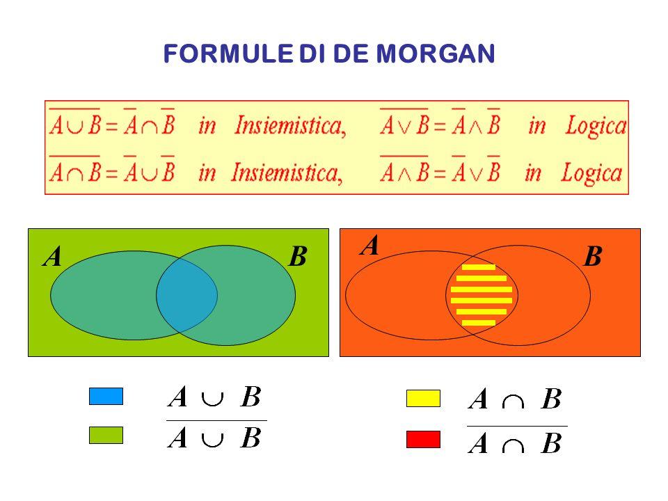FORMULE DI DE MORGAN A A B B