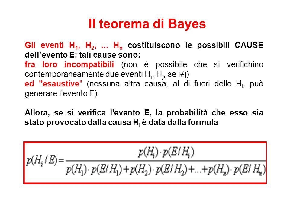 Il teorema di Bayes Gli eventi H1, H2, ... Hn costituiscono le possibili CAUSE dell'evento E; tali cause sono: