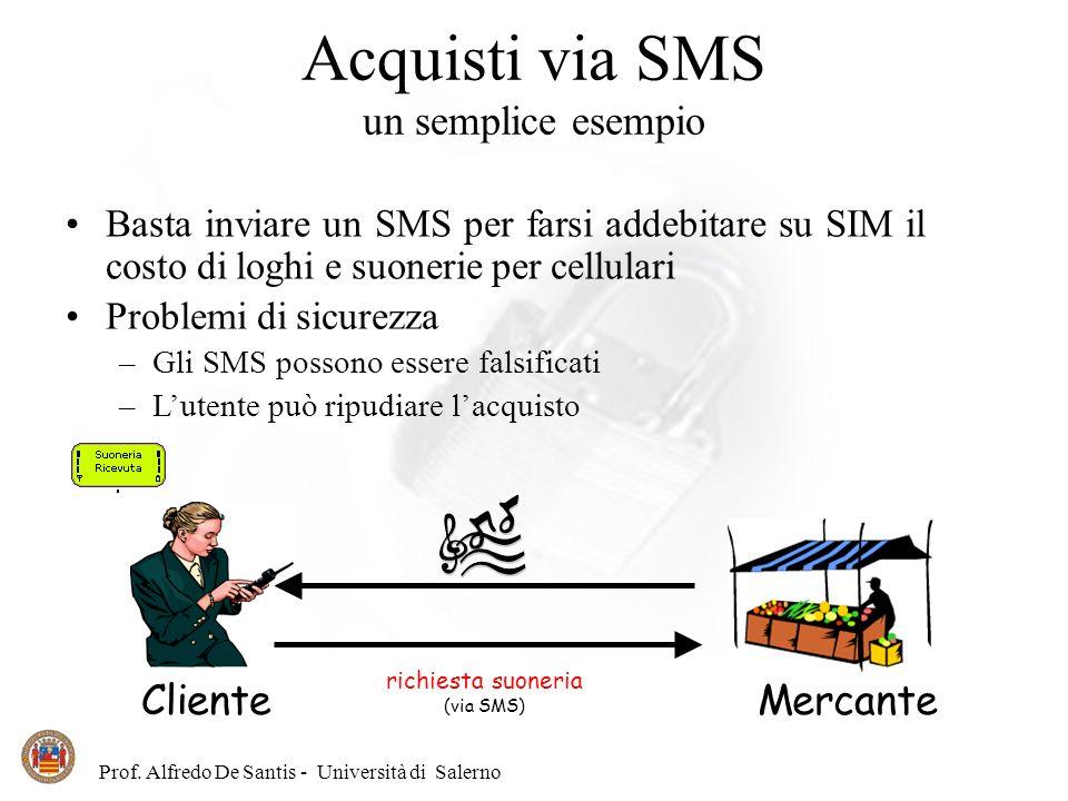 Acquisti via SMS un semplice esempio