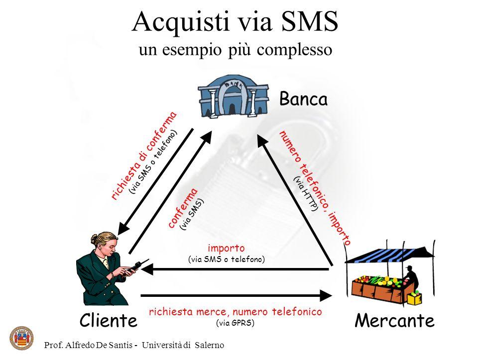 Acquisti via SMS un esempio più complesso