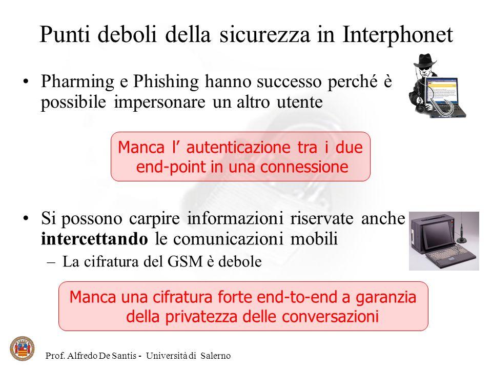 Punti deboli della sicurezza in Interphonet