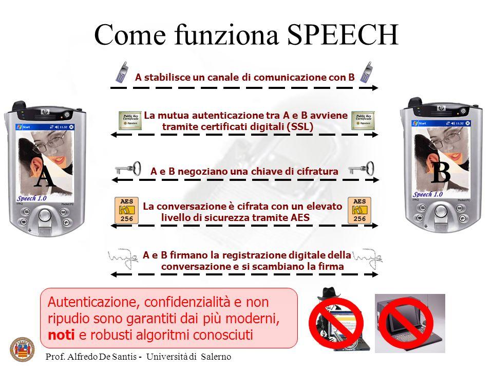 B A Come funziona SPEECH Autenticazione, confidenzialità e non