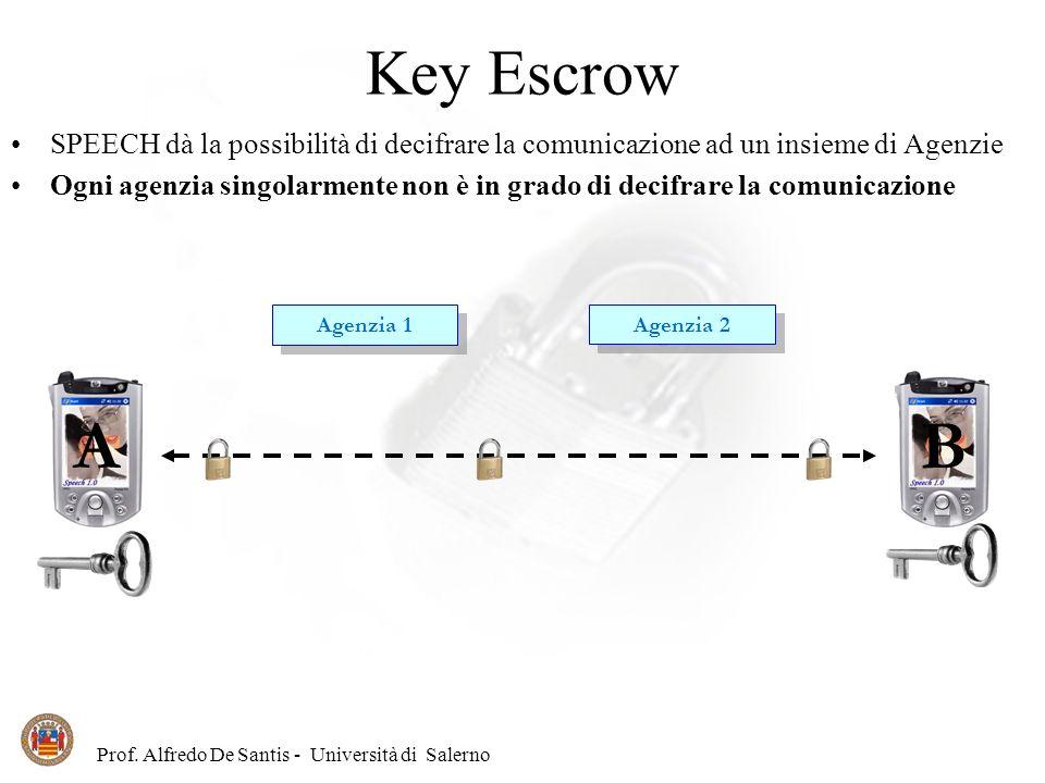 Key Escrow SPEECH dà la possibilità di decifrare la comunicazione ad un insieme di Agenzie.